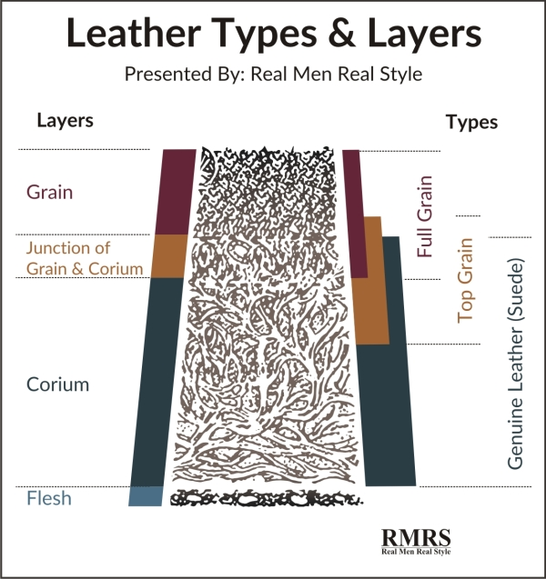 Leather-types-and-layers-31
