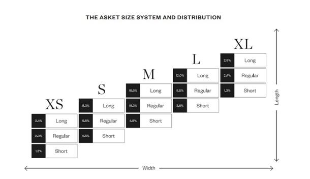 sizesystem